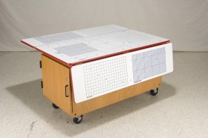 Elementary Science Lab Furniture